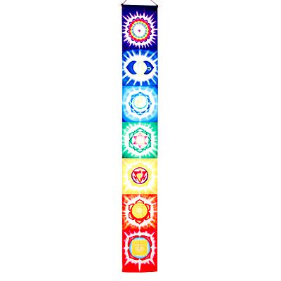 chakra-banner